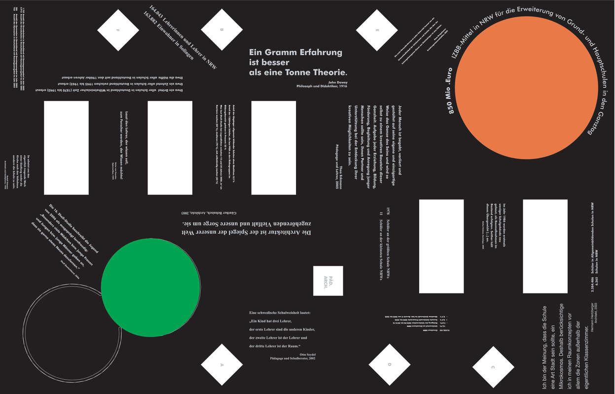 Pädagogische Architektur Temporäre Ausstellung